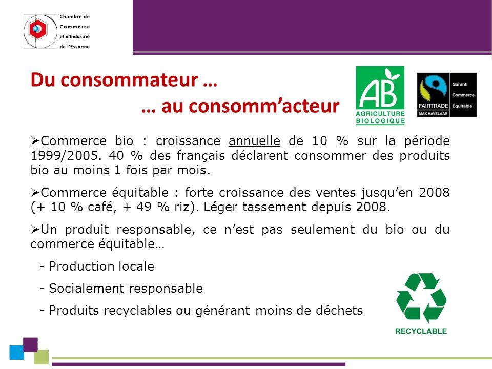 Du consommateur … … au consommacteur Commerce bio : croissance annuelle de 10 % sur la période 1999/2005.