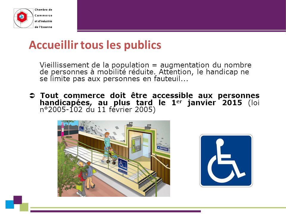 Accueillir tous les publics Vieillissement de la population = augmentation du nombre de personnes à mobilité réduite.