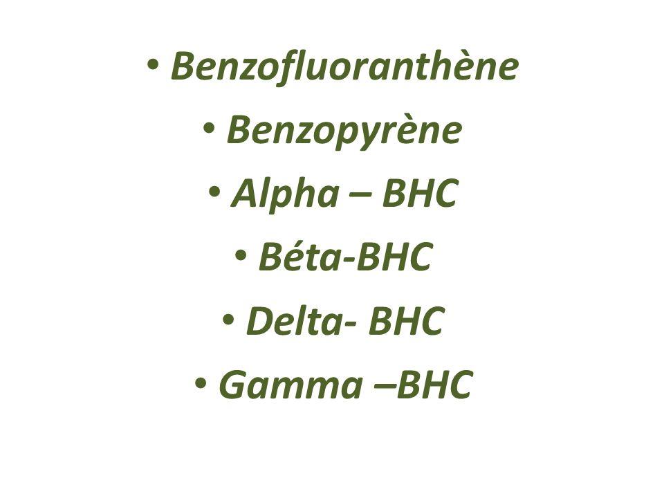 Acénaphtène Acénaphtylène Aldrine Antracène Benzantracène Benzidine