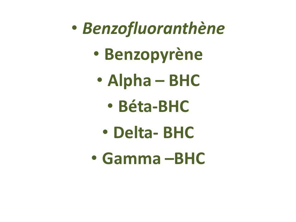 Benzofluoranthène Benzopyrène Alpha – BHC Béta-BHC Delta- BHC Gamma –BHC