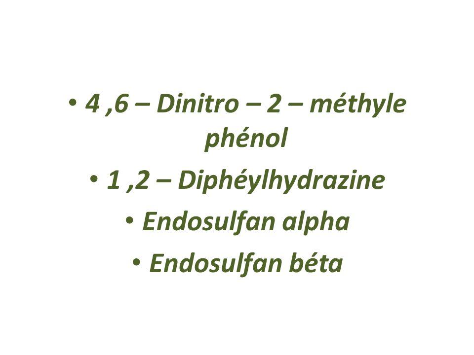 1,3 – trans – Dichloropropène Dieldrine 2, 4 – Diméthylphénol 2,4 - Dinitrotoluène