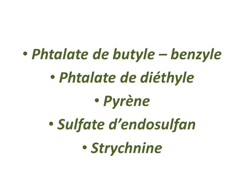 2 – Notrophénol 4 – Nitrophénol N – nitrosodi- n- propylamine N – nitrosodiphénylamine Phénantrène Phénol