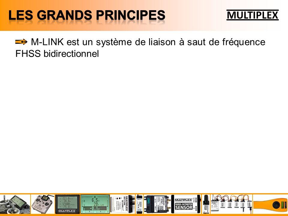 M-LINK est un système de liaison à saut de fréquence FHSS bidirectionnel MULTIPLEX