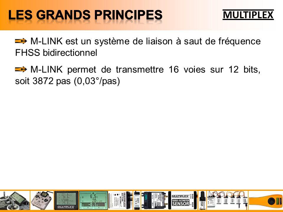 M-LINK est un système de liaison à saut de fréquence FHSS bidirectionnel M-LINK permet de transmettre 16 voies sur 12 bits, soit 3872 pas (0,03°/pas) MULTIPLEX
