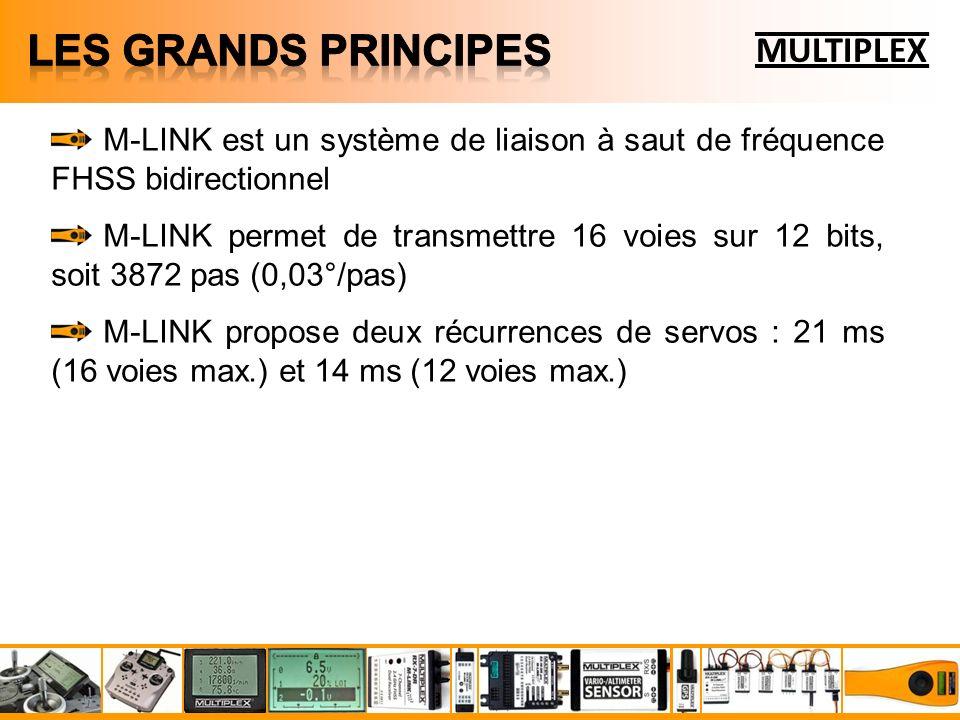 M-LINK est un système de liaison à saut de fréquence FHSS bidirectionnel M-LINK permet de transmettre 16 voies sur 12 bits, soit 3872 pas (0,03°/pas) M-LINK propose deux récurrences de servos : 21 ms (16 voies max.) et 14 ms (12 voies max.) MULTIPLEX