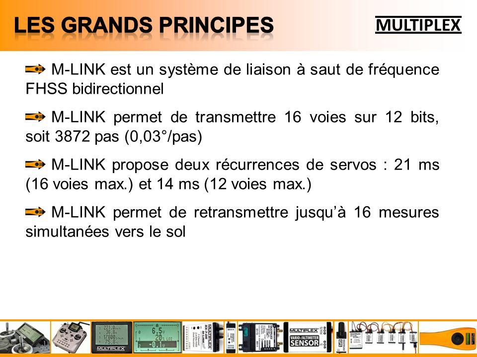 M-LINK est un système de liaison à saut de fréquence FHSS bidirectionnel M-LINK permet de transmettre 16 voies sur 12 bits, soit 3872 pas (0,03°/pas) M-LINK propose deux récurrences de servos : 21 ms (16 voies max.) et 14 ms (12 voies max.) M-LINK permet de retransmettre jusquà 16 mesures simultanées vers le sol MULTIPLEX