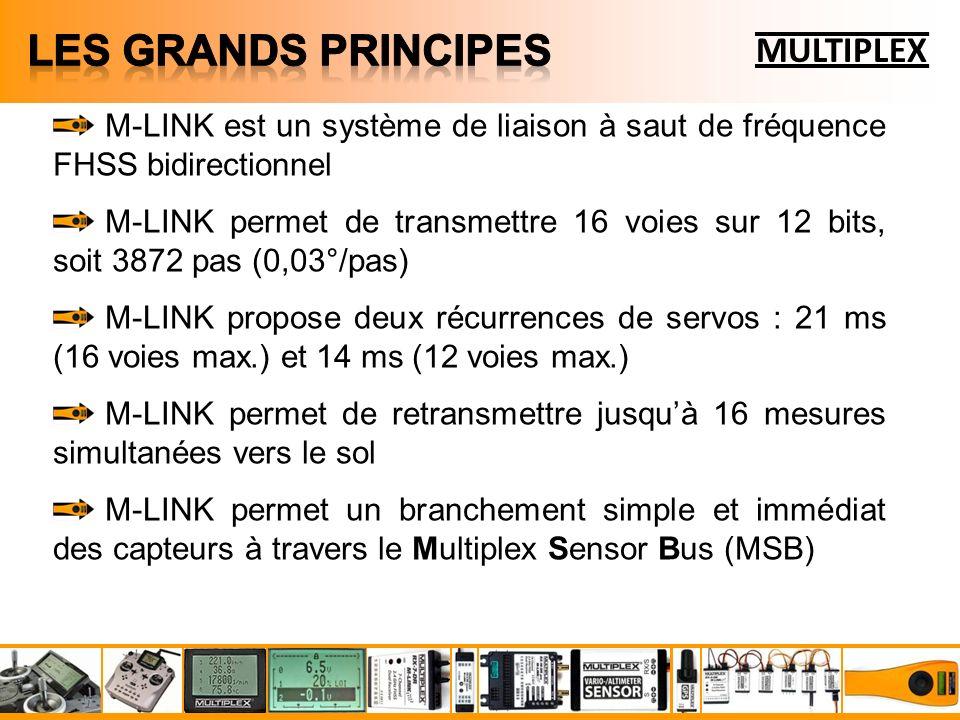 M-LINK est un système de liaison à saut de fréquence FHSS bidirectionnel M-LINK permet de transmettre 16 voies sur 12 bits, soit 3872 pas (0,03°/pas) M-LINK propose deux récurrences de servos : 21 ms (16 voies max.) et 14 ms (12 voies max.) M-LINK permet de retransmettre jusquà 16 mesures simultanées vers le sol M-LINK permet un branchement simple et immédiat des capteurs à travers le Multiplex Sensor Bus (MSB) MULTIPLEX