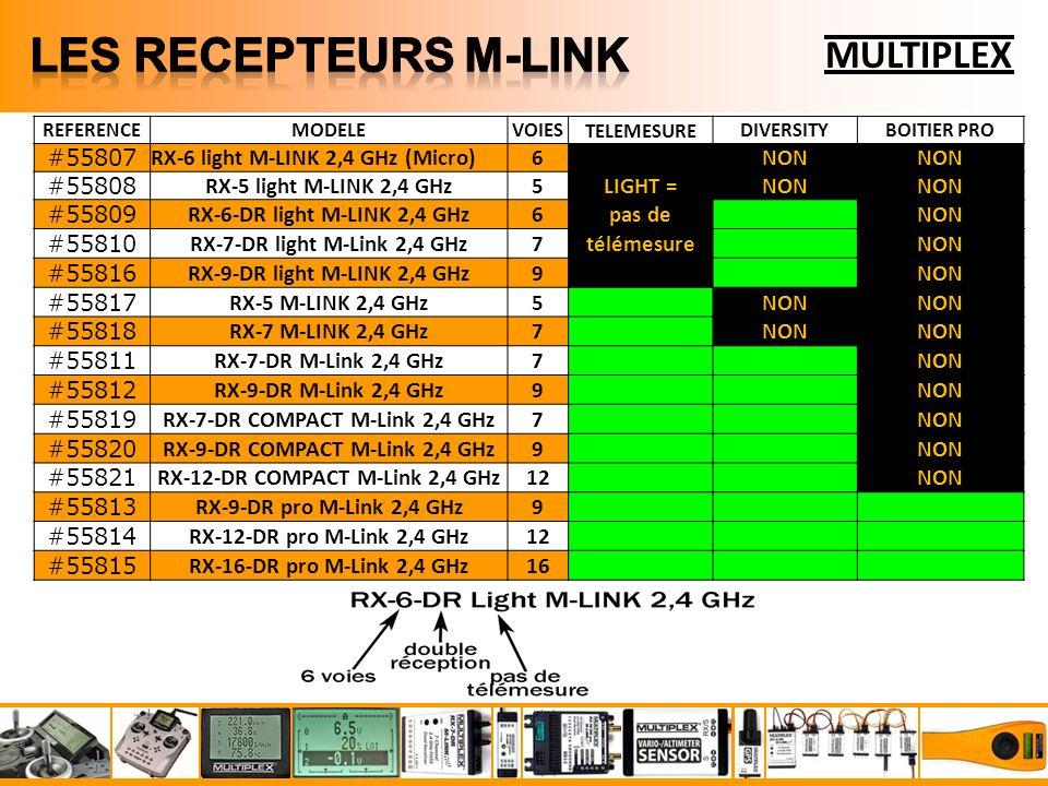 MULTIPLEX REFERENCEMODELEVOIESTELEMESUREDIVERSITYBOITIER PRO #55807 RX-6 light M-LINK 2,4 GHz (Micro)6 NON #55808 RX-5 light M-LINK 2,4 GHz5LIGHT =NON #55809 RX-6-DR light M-LINK 2,4 GHz6pas de NON #55810 RX-7-DR light M-Link 2,4 GHz7télémesure NON #55816 RX-9-DR light M-LINK 2,4 GHz9 NON #55817 RX-5 M-LINK 2,4 GHz5 NON #55818 RX-7 M-LINK 2,4 GHz7 NON #55811 RX-7-DR M-Link 2,4 GHz7 NON #55812 RX-9-DR M-Link 2,4 GHz9 NON #55819 RX-7-DR COMPACT M-Link 2,4 GHz7 NON #55820 RX-9-DR COMPACT M-Link 2,4 GHz9 NON #55821 RX-12-DR COMPACT M-Link 2,4 GHz12 NON #55813 RX-9-DR pro M-Link 2,4 GHz9 #55814 RX-12-DR pro M-Link 2,4 GHz12 #55815 RX-16-DR pro M-Link 2,4 GHz16