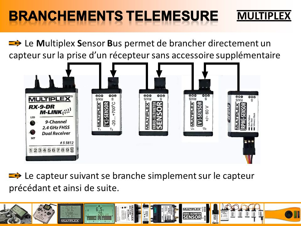 MULTIPLEX Le Multiplex Sensor Bus permet de brancher directement un capteur sur la prise dun récepteur sans accessoire supplémentaire Le capteur suivant se branche simplement sur le capteur précédant et ainsi de suite.