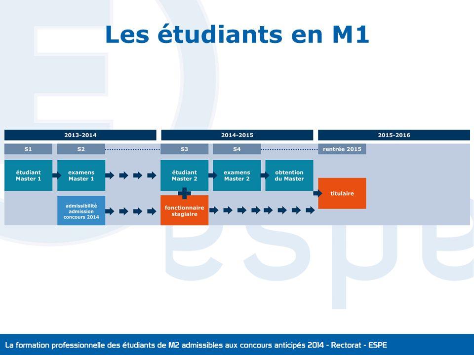 Les étudiants en M1