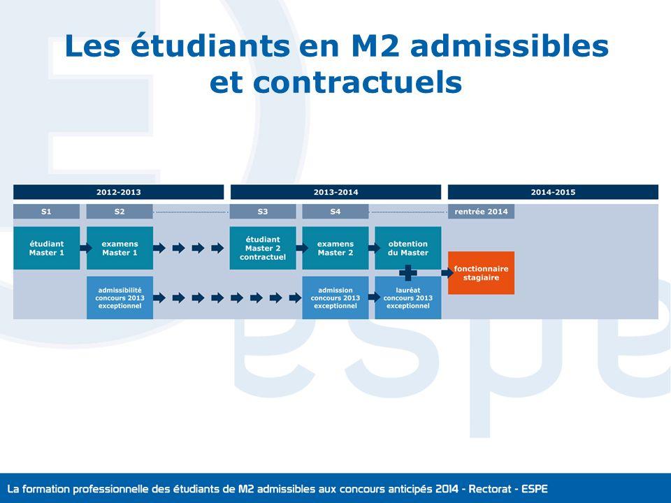Les étudiants en M2 admissibles et contractuels