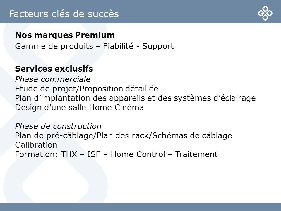 Facteurs clés de succès Nos marques Premium Gamme de produits – Fiabilité - Support Services exclusifs Phase commerciale Etude de projet/Proposition d