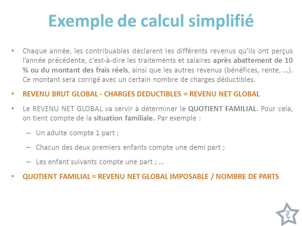 Exemple de calcul simplifié Calculons limpôt dun ménage composé dun couple marié avec un enfant dont le revenu net global imposable est de 55 000 QUOTIENT FAMILIAL = 1 + 1 + 0,5