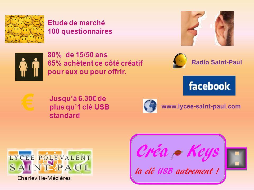 Charleville-Mézières Etude de marché 100 questionnaires Jusquà 6.30 de plus qu1 clé USB standard 80% de 15/50 ans 65% achètent ce côté créatif pour eu