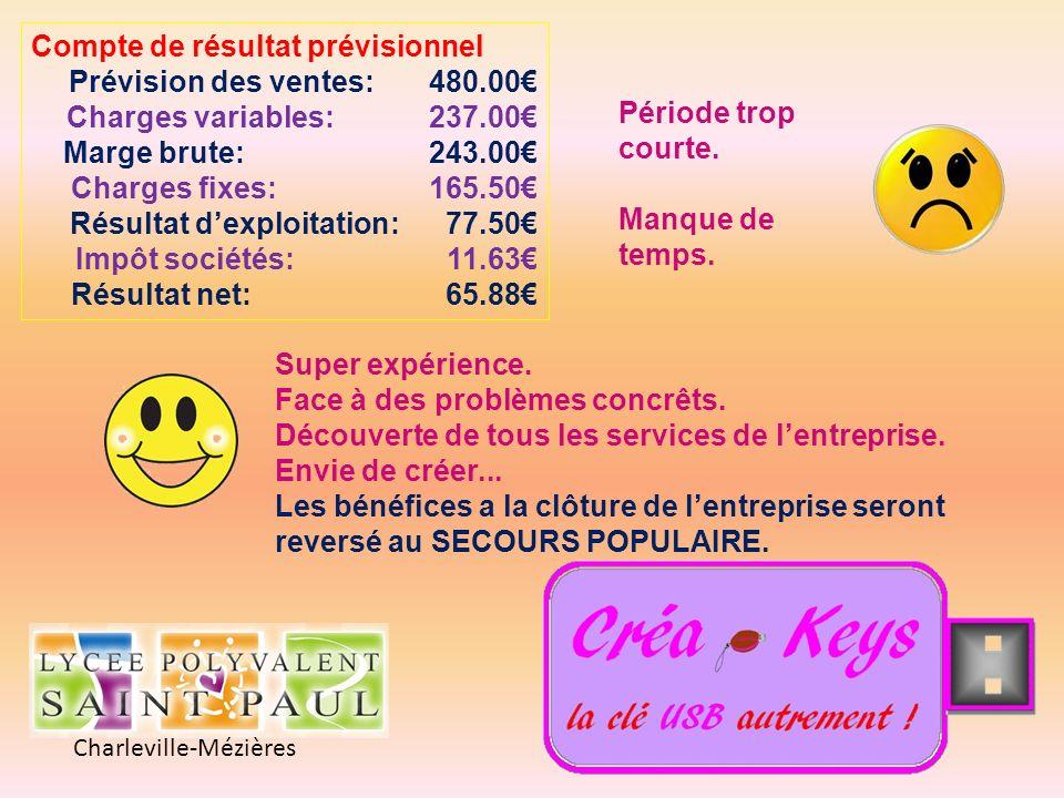 Charleville-Mézières Compte de résultat prévisionnel Prévision des ventes: 480.00 Charges variables: 237.00 Marge brute: 243.00 Charges fixes: 165.50