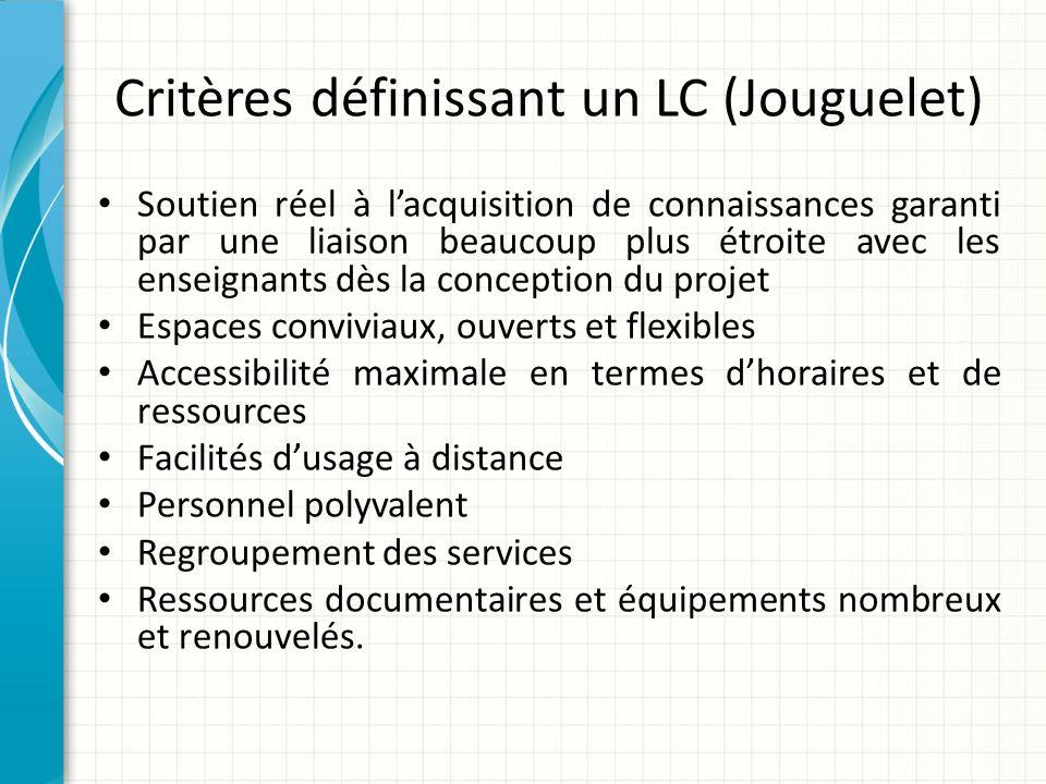 Critères définissant un LC (Jouguelet) Soutien réel à lacquisition de connaissances garanti par une liaison beaucoup plus étroite avec les enseignants