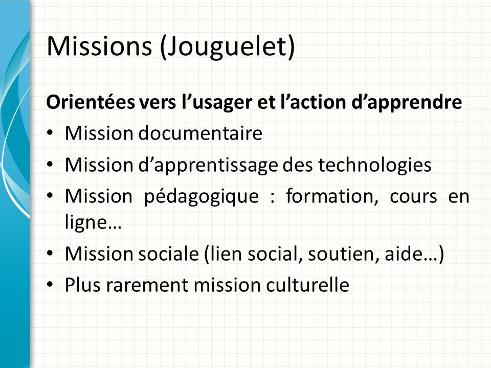 Missions (Jouguelet) Orientées vers lusager et laction dapprendre Mission documentaire Mission dapprentissage des technologies Mission pédagogique : f
