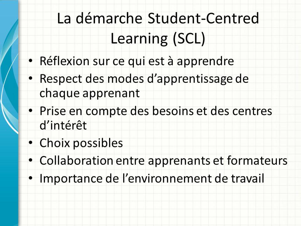 La démarche Student-Centred Learning (SCL) Réflexion sur ce qui est à apprendre Respect des modes dapprentissage de chaque apprenant Prise en compte d