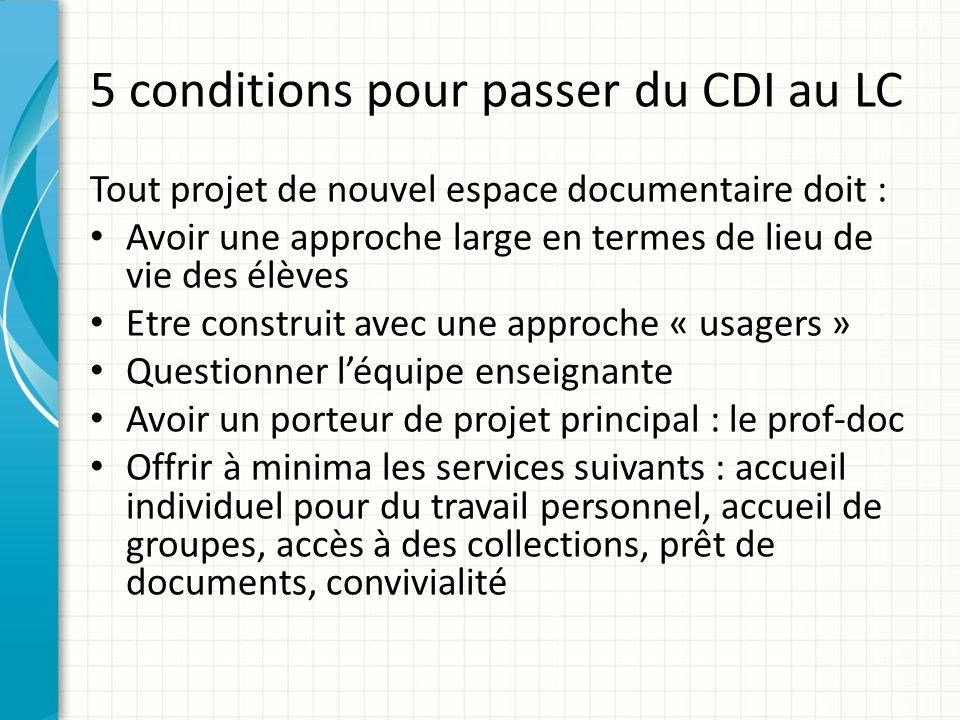 5 conditions pour passer du CDI au LC Tout projet de nouvel espace documentaire doit : Avoir une approche large en termes de lieu de vie des élèves Et