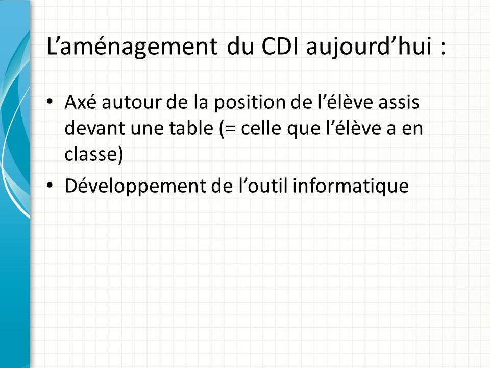 Laménagement du CDI aujourdhui : Axé autour de la position de lélève assis devant une table (= celle que lélève a en classe) Développement de loutil i
