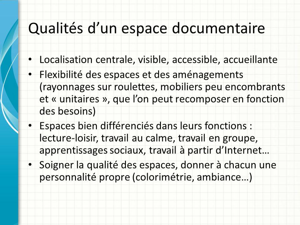 Qualités dun espace documentaire Localisation centrale, visible, accessible, accueillante Flexibilité des espaces et des aménagements (rayonnages sur
