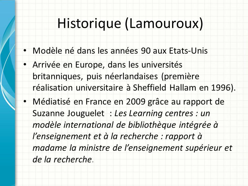 Historique (Lamouroux) Le LC commence à se répandre en France, avec de nombreux projets en cours : les campus de Lille 1 et Lille 3 avec la région Nord-Pas-de-Calais, les campus Condorcet et Saclay en Ile-de-France, les universités de Grenoble, de Poitiers, Angers, le projet MUSIL à Strasbourg, des grandes écoles (HEC, INP à Toulouse, IEP de Paris, ESSEC à Cergy-Pontoise), mais aussi des bibliothèques publiques dont la BPI.