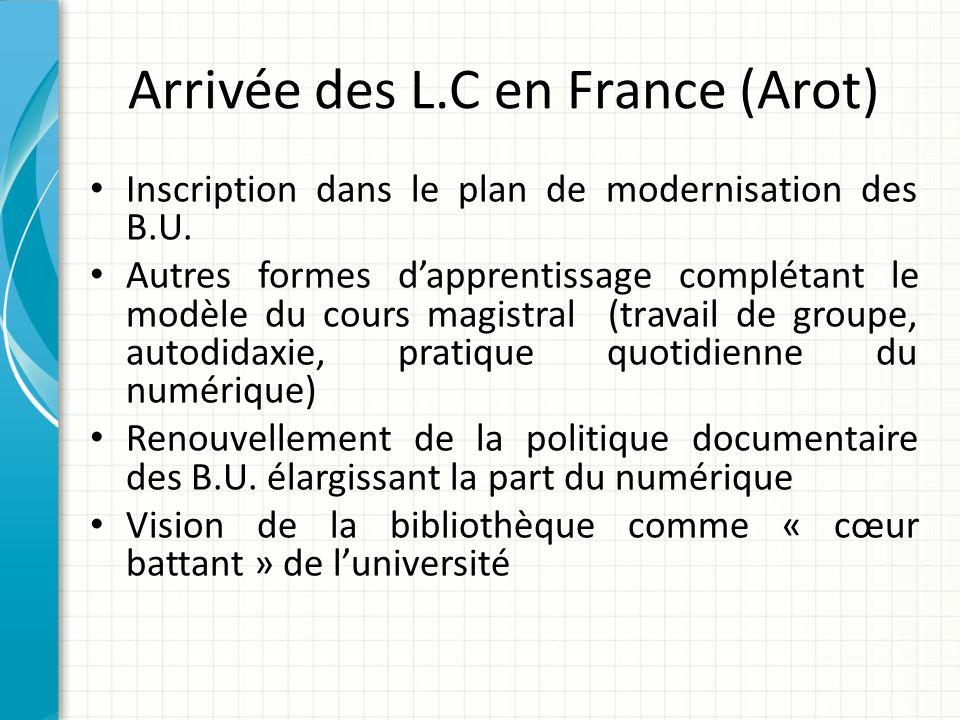 Arrivée des L.C en France (Arot) Inscription dans le plan de modernisation des B.U. Autres formes dapprentissage complétant le modèle du cours magistr