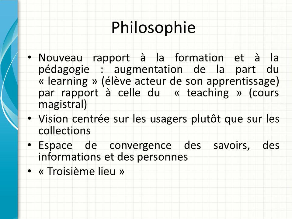 Philosophie Nouveau rapport à la formation et à la pédagogie : augmentation de la part du « learning » (élève acteur de son apprentissage) par rapport
