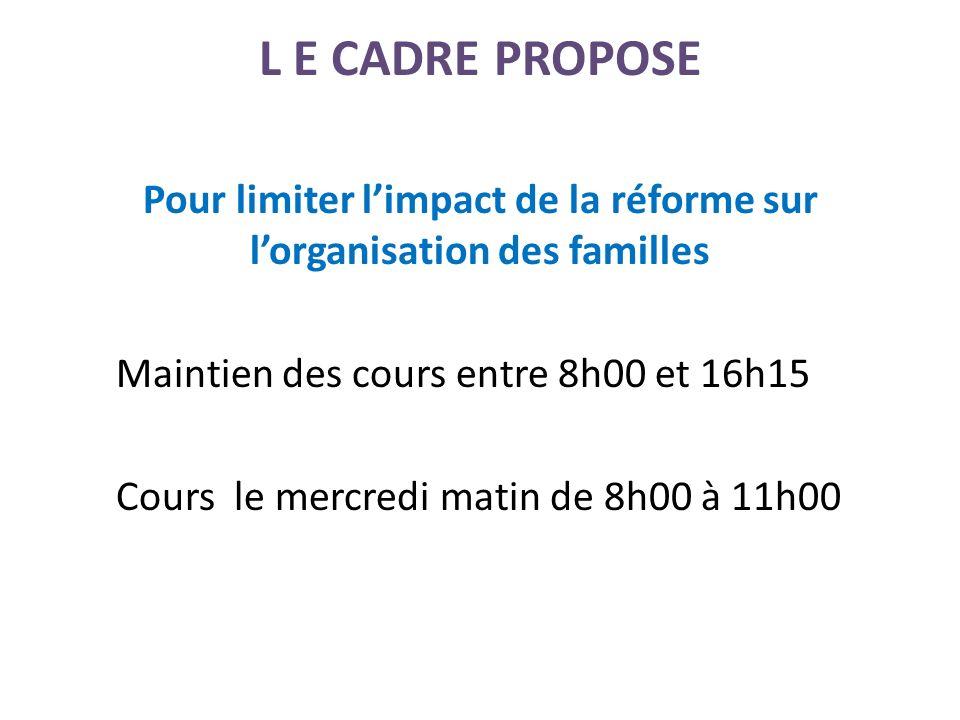 L E CADRE PROPOSE Pour limiter limpact de la réforme sur lorganisation des familles Maintien des cours entre 8h00 et 16h15 Cours le mercredi matin de