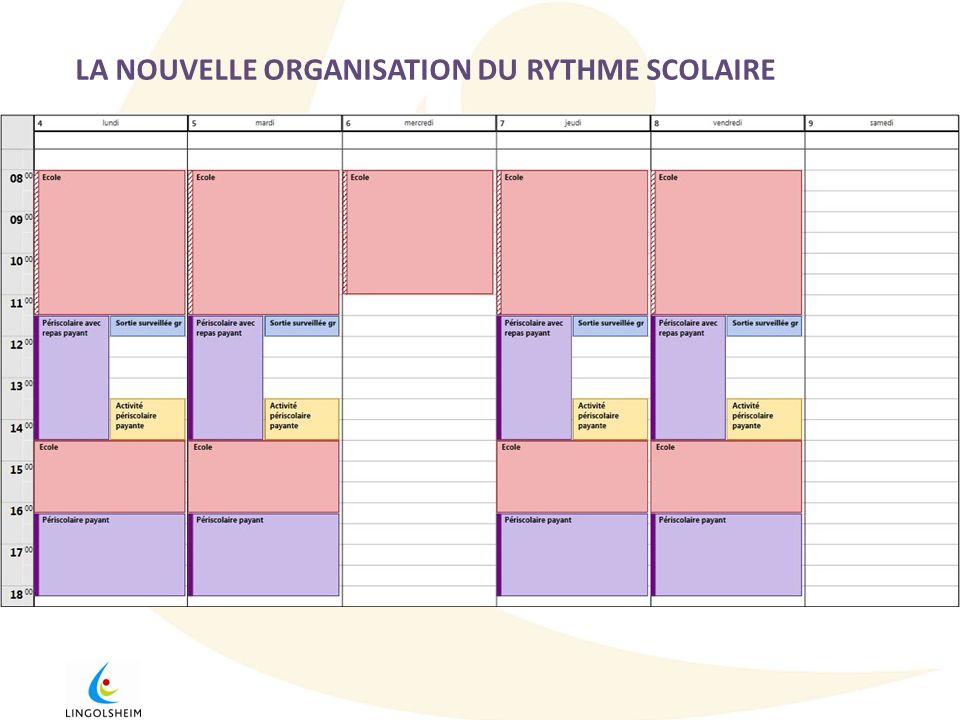LA NOUVELLE ORGANISATION DU RYTHME SCOLAIRE