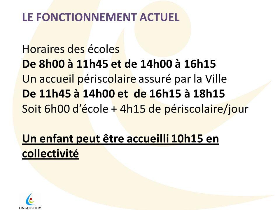 LE FONCTIONNEMENT ACTUEL Horaires des écoles De 8h00 à 11h45 et de 14h00 à 16h15 Un accueil périscolaire assuré par la Ville De 11h45 à 14h00 et de 16