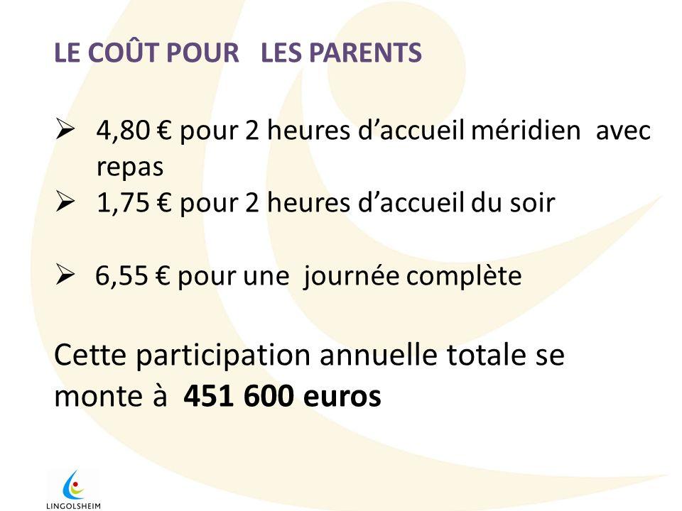 LE COÛT POUR LES PARENTS 4,80 pour 2 heures daccueil méridien avec repas 1,75 pour 2 heures daccueil du soir 6,55 pour une journée complète Cette part