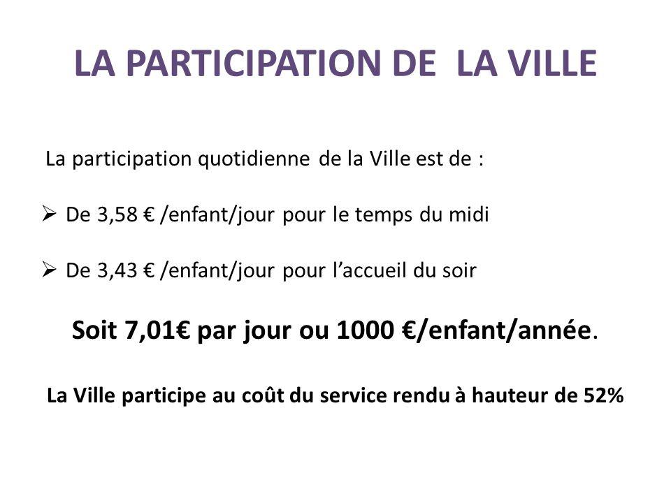 LA PARTICIPATION DE LA VILLE La participation quotidienne de la Ville est de : De 3,58 /enfant/jour pour le temps du midi De 3,43 /enfant/jour pour la