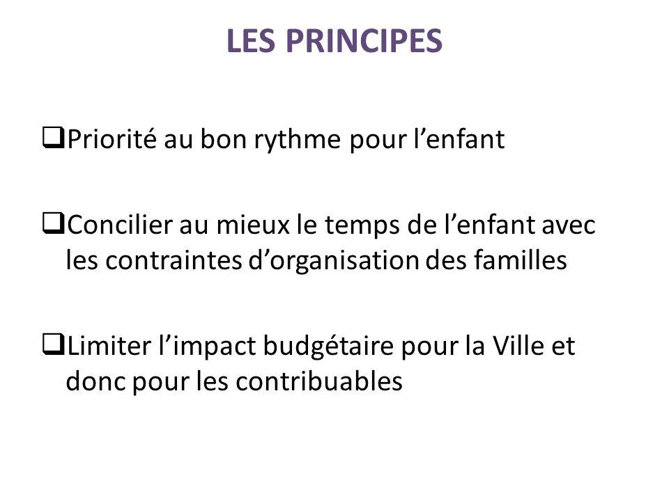 LES PRINCIPES Priorité au bon rythme pour lenfant Concilier au mieux le temps de lenfant avec les contraintes dorganisation des familles Limiter limpa