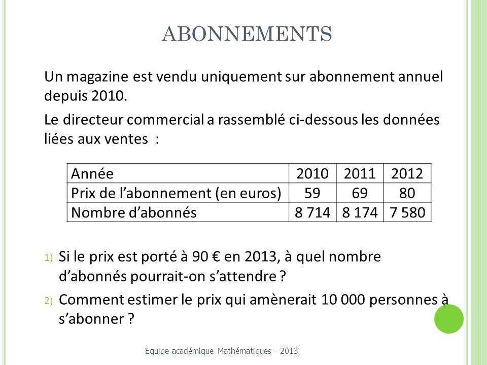 ABONNEMENTS Un magazine est vendu uniquement sur abonnement annuel depuis 2010.