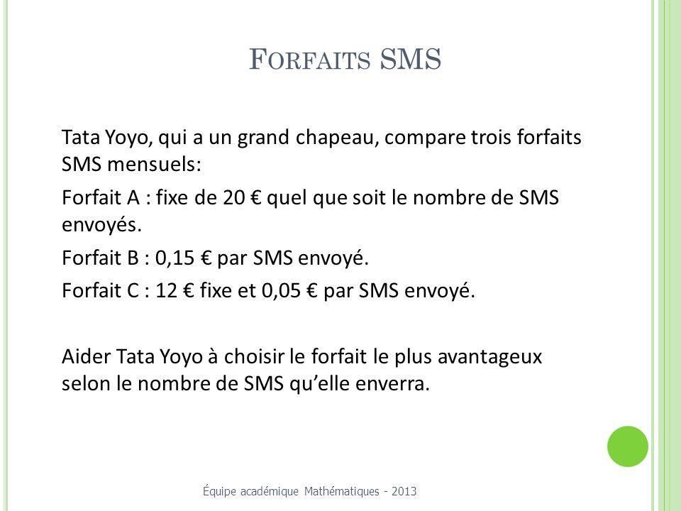 F ORFAITS SMS Tata Yoyo, qui a un grand chapeau, compare trois forfaits SMS mensuels: Forfait A : fixe de 20 quel que soit le nombre de SMS envoyés.