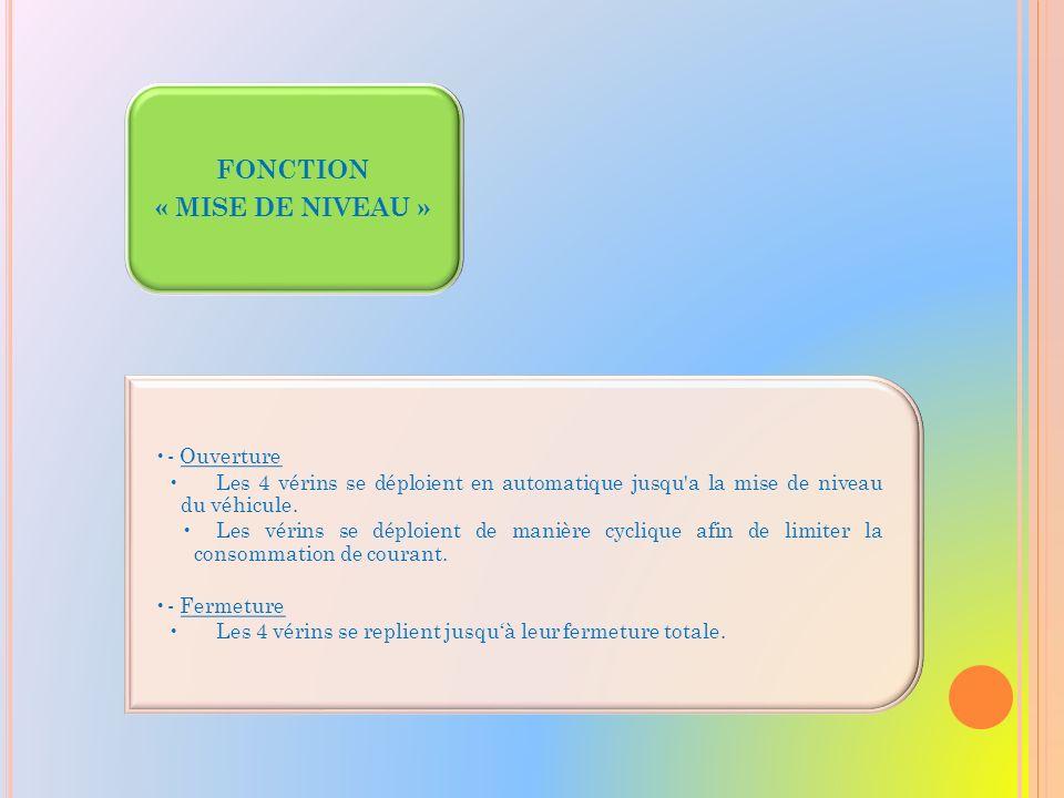 - LES FONCTIONS - FONCTION « MISE DE NIVEAU » FONCTION « STABILISATION » FONCTION « MANUEL » FONCTION « CREVAISON » FONCTION « PARAMETRAGES »