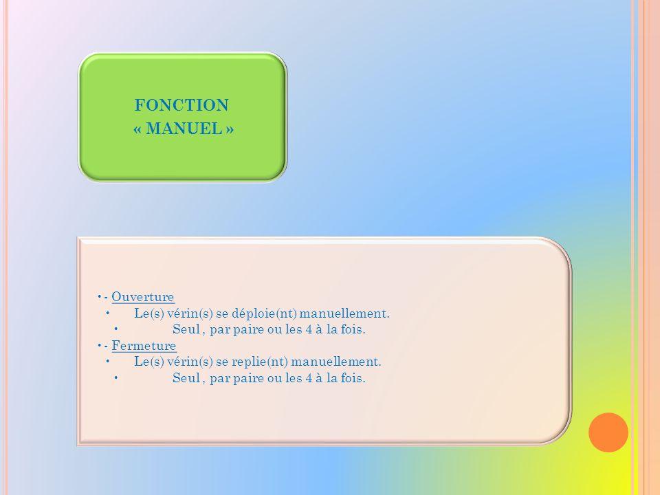 FONCTION « STABILISATION » - Ouverture Les 4 vérins se déploient en automatique jusquà être en appui sur le sol. Pas de recherche de mise de niveau. -