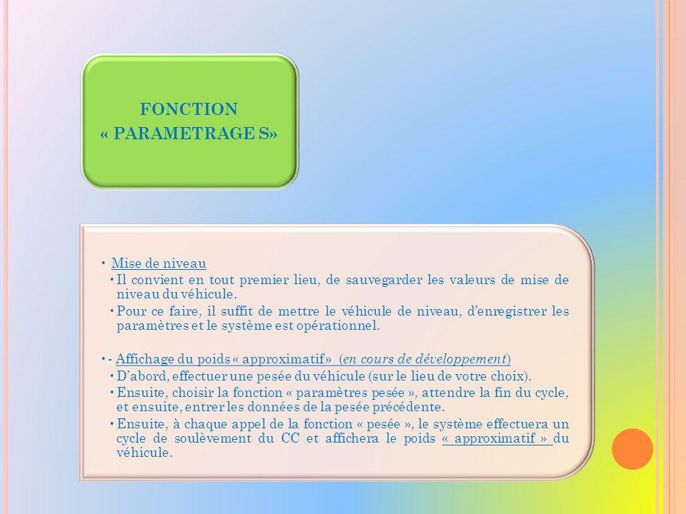 FONCTION « CREVAISON » - Ouverture La course du vérin étant optimisé au maximum, celui ne pourra se déployer normalement dans le cas dune crevaison (c