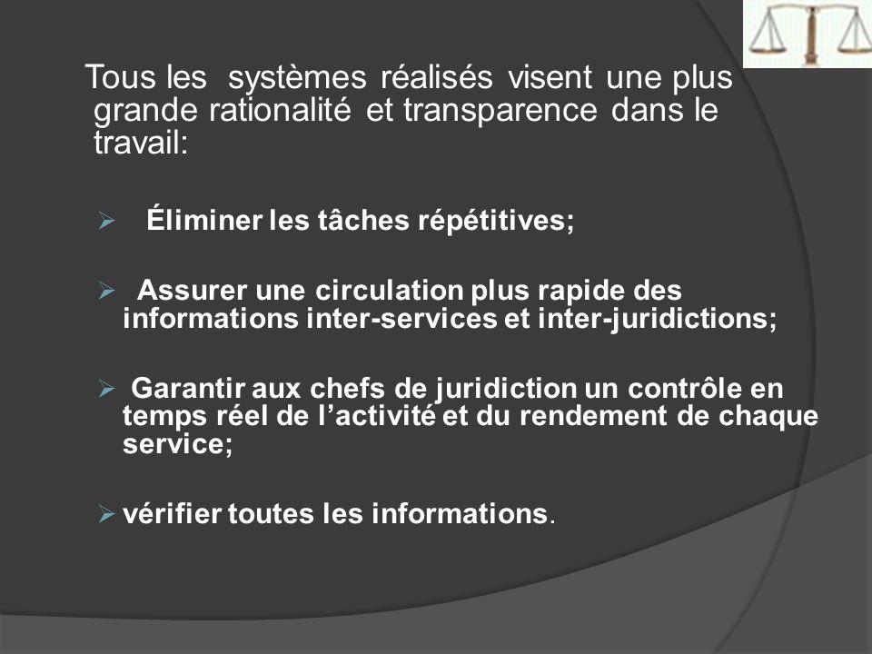Tous les systèmes réalisés visent une plus grande rationalité et transparence dans le travail: Éliminer les tâches répétitives; Assurer une circulatio