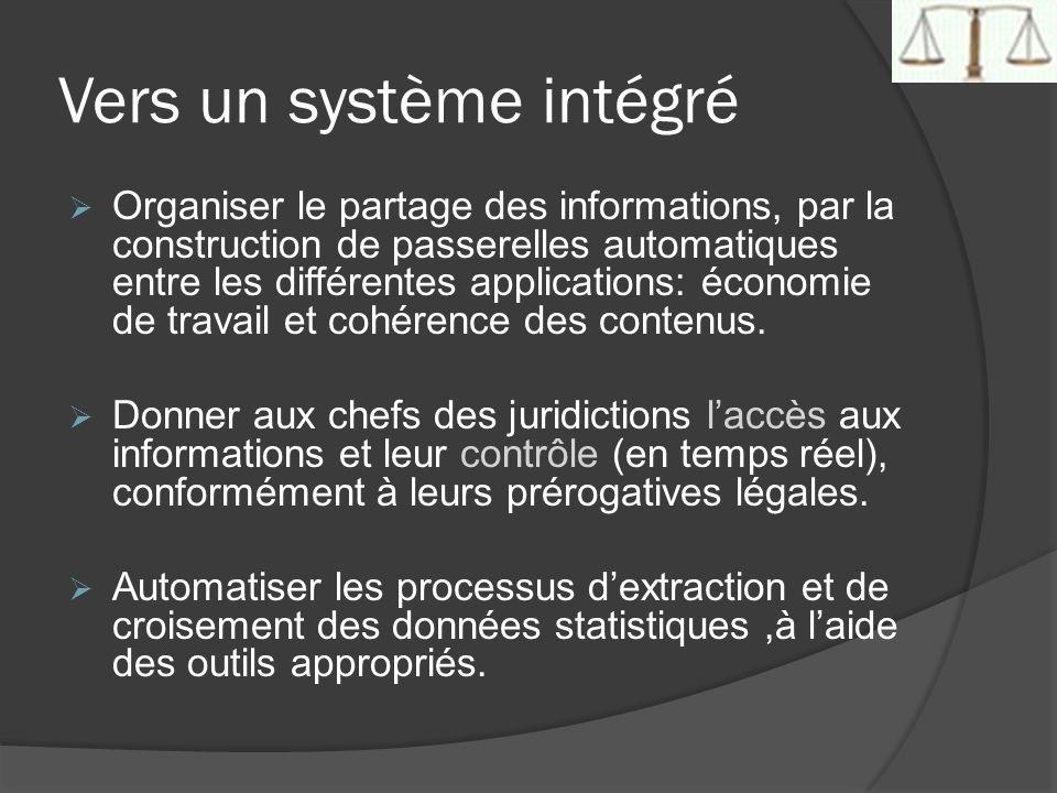 Vers un système intégré Organiser le partage des informations, par la construction de passerelles automatiques entre les différentes applications: éco