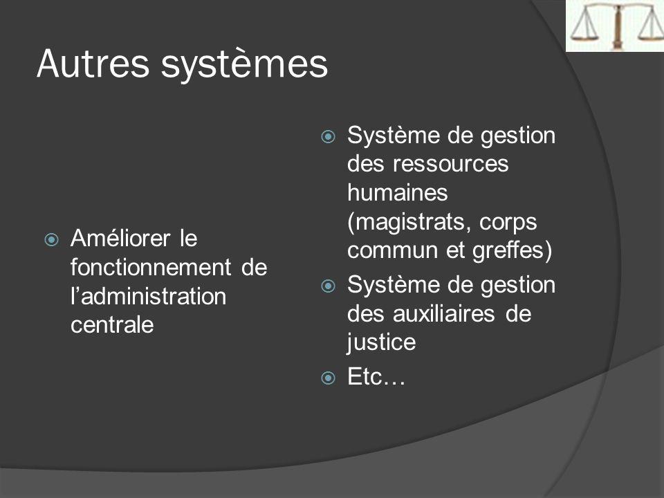 Autres systèmes Améliorer le fonctionnement de ladministration centrale Système de gestion des ressources humaines (magistrats, corps commun et greffe