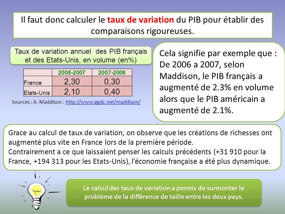 Il faut donc calculer le taux de variation du PIB pour établir des comparaisons rigoureuses.
