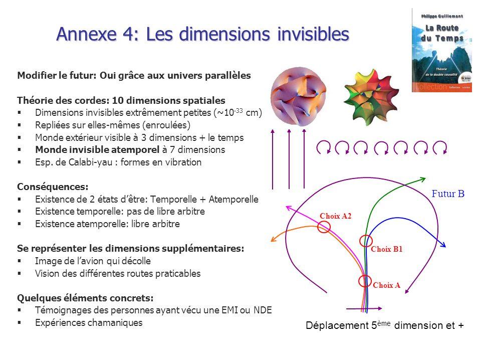 Annexe 4: Les dimensions invisibles Modifier le futur: Oui grâce aux univers parallèles Théorie des cordes: 10 dimensions spatiales Dimensions invisib
