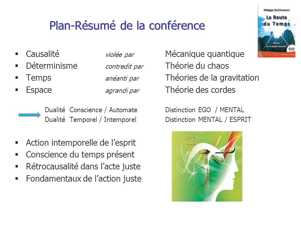 Plan-Résumé de la conférence Causalité violée par Mécanique quantique Déterminisme contredit par Théorie du chaos Temps anéanti par Théories de la gra