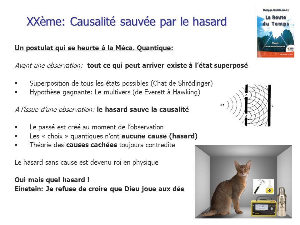 XXème: Causalité sauvée par le hasard Un postulat qui se heurte à la Méca. Quantique: Avant une observation: tout ce qui peut arriver existe à létat s
