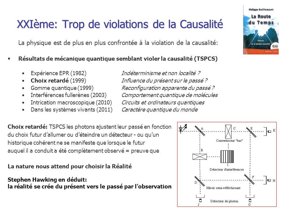 XXIème: Trop de violations de la Causalité La physique est de plus en plus confrontée à la violation de la causalité: Résultats de mécanique quantique
