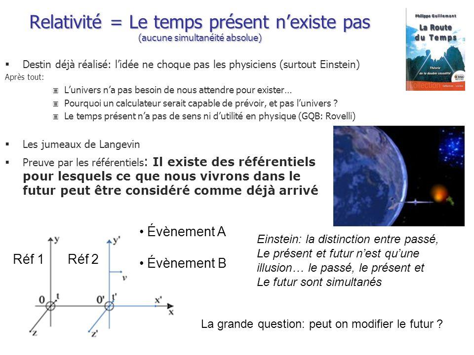 Relativité = Le temps présent nexiste pas (aucune simultanéité absolue) Destin déjà réalisé: lidée ne choque pas les physiciens (surtout Einstein) Apr
