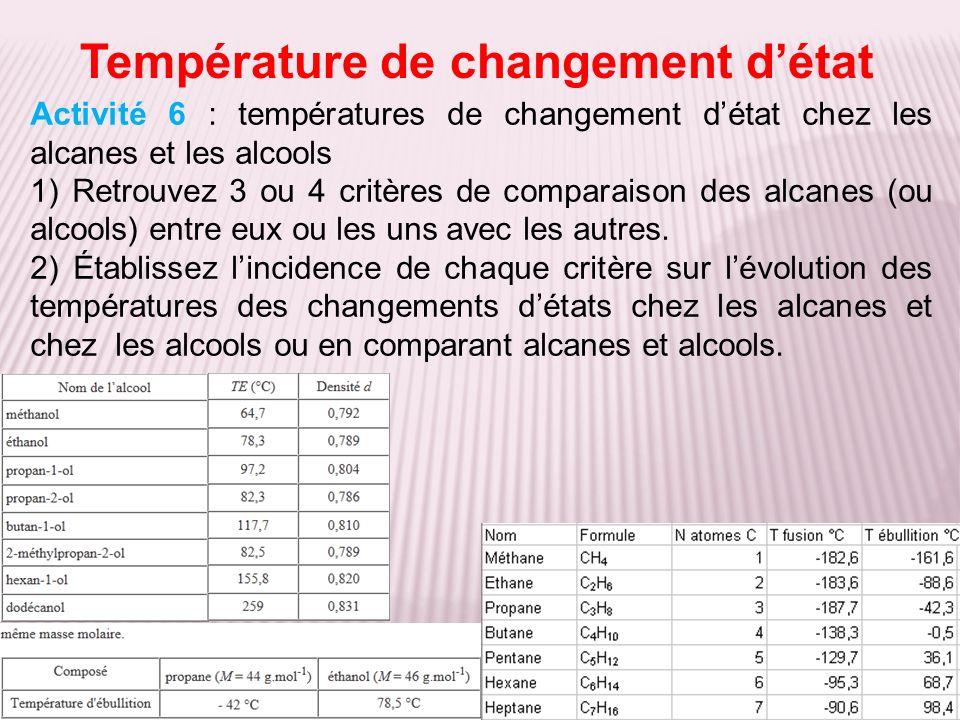 Température de changement détat Activité 6 : températures de changement détat chez les alcanes et les alcools 1) Retrouvez 3 ou 4 critères de comparai