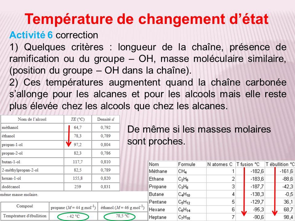 Température de changement détat Activité 6 correction 1) Quelques critères : longueur de la chaîne, présence de ramification ou du groupe – OH, masse